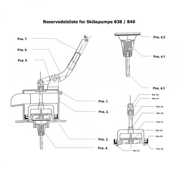 Reservedelsliste for Skibspumpe